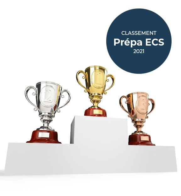 Classement prépa ECS